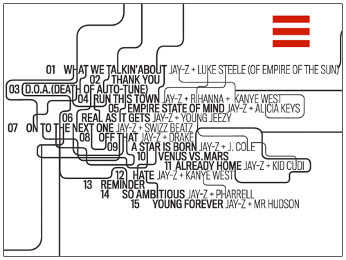 the blueprint 3 tracklisting jay -z
